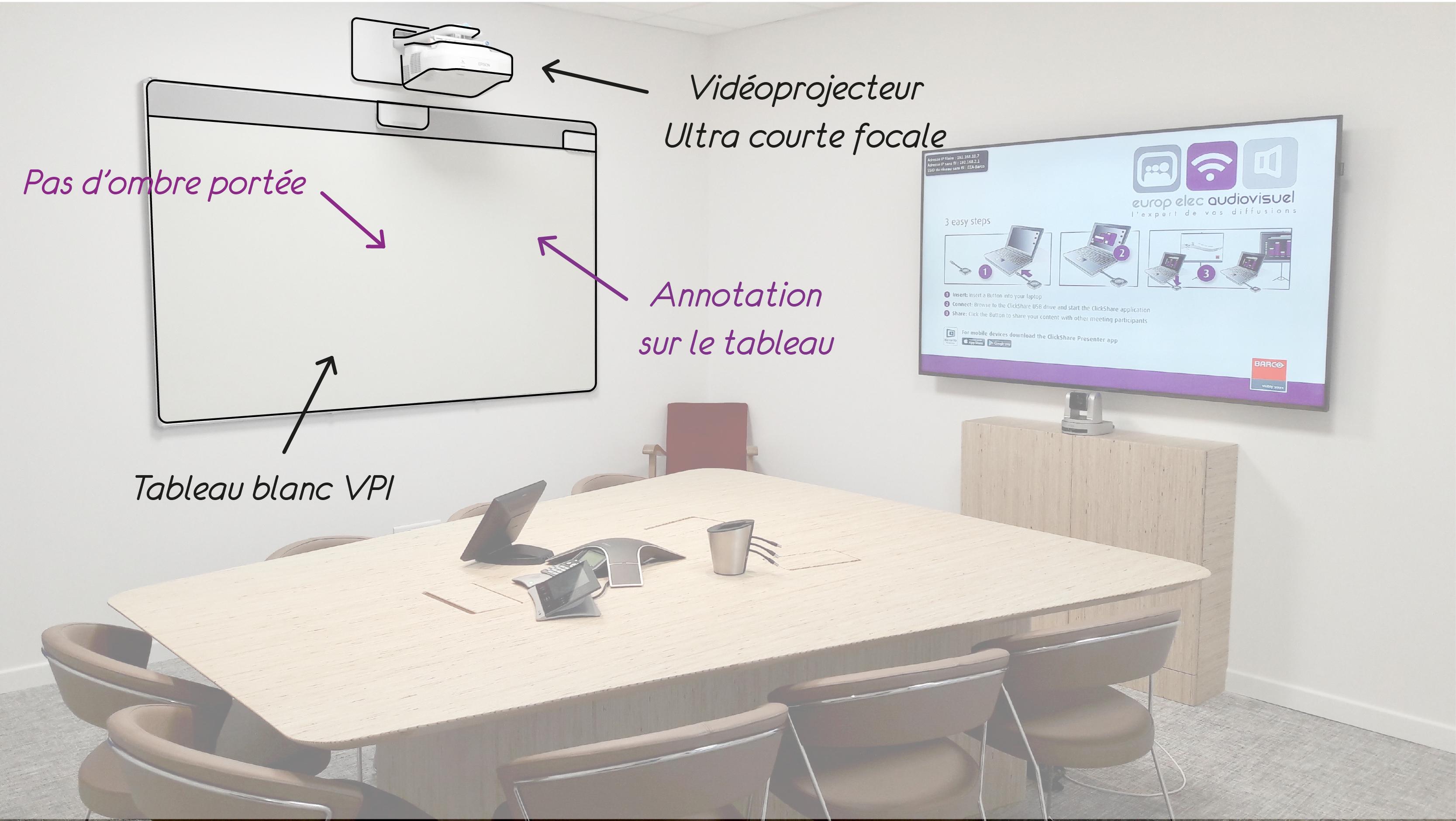 Schema_videoprojecteur-interactif_Lyon