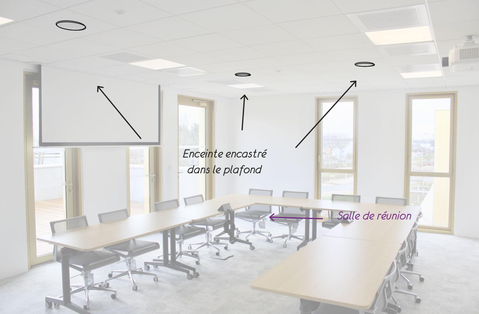 enceinte-plafond-Lyon